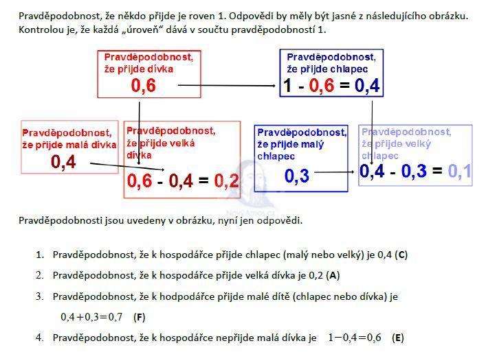 matematika-test-2010-ilustracni-maturitni-generalka-reseni-priklad-12