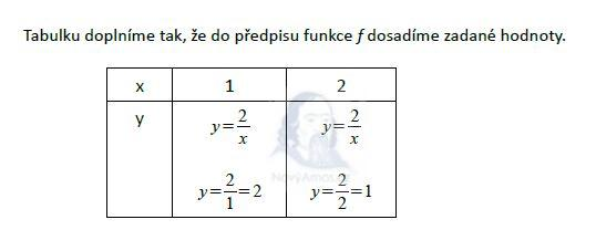 matematika-test-2010-ilustracni-maturitni-generalka-reseni-priklad-5a