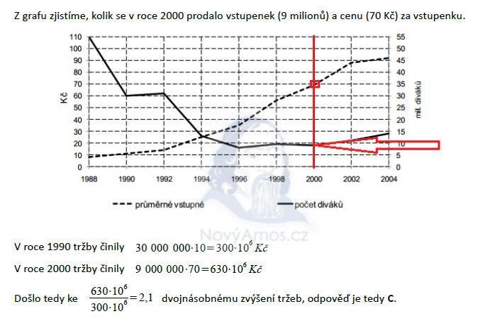 matematika-test-2011-ilustracni-reseni-priklad-16b
