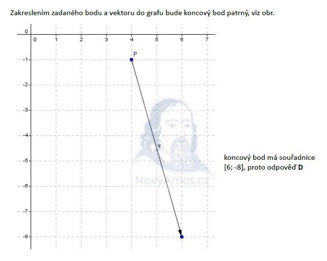 matematika-test-2011-ilustracni-reseni-priklad-19