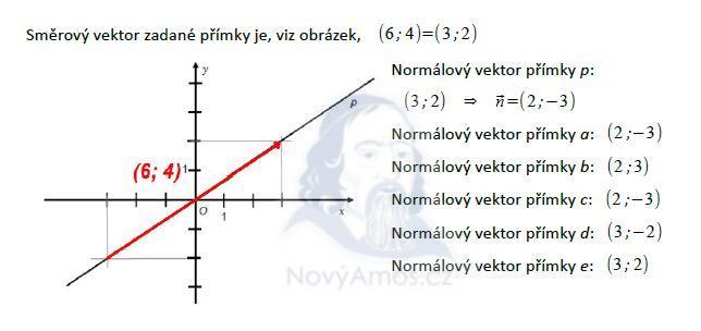 matematika-test-2011-podzim-reseni-priklad-20a