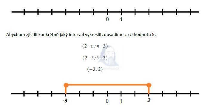 ed1b05f52eb Výsledky a řešení ilustračního matematického testu 2012 - Státní ...