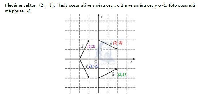 matematika-test-2012-jaro-reseni-priklad-24