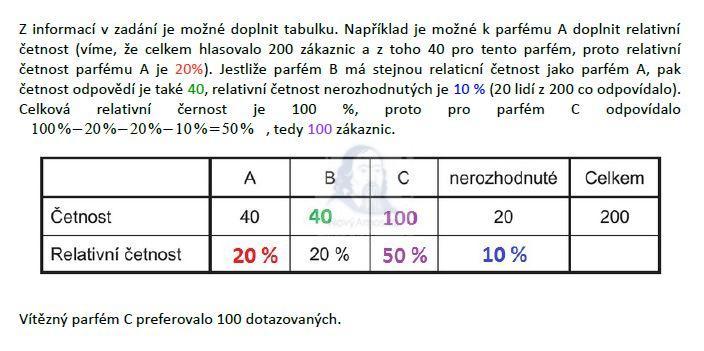 matematika-test-2012-podzim-reseni-priklad-6