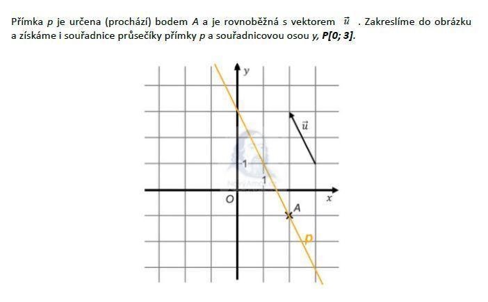 matematika-test-2012-podzim-reseni-priklad-7