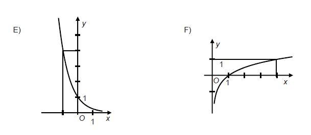 matematika-test-2012-podzim-zadani-priklad-25c
