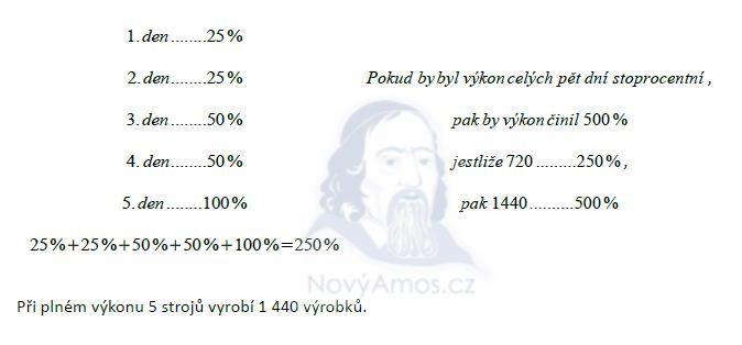 matematika-test-2013-jaro-reseni-priklad-13