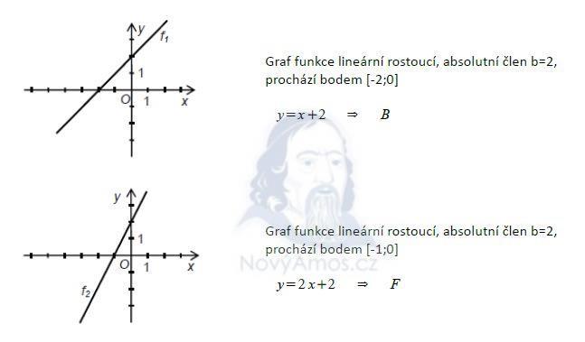 matematika-test-2013-jaro-reseni-priklad-25