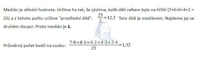 matematika-test-2013-jaro-reseni-priklad-9.1a9.2