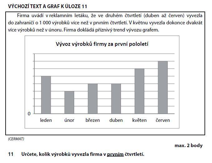 matematika-test-2013-podzim-zadani-priklad-11