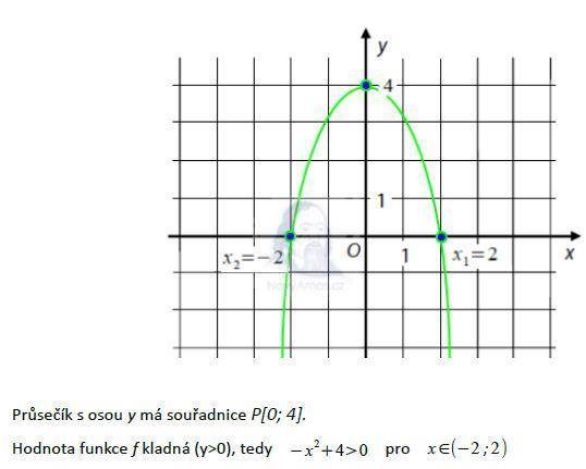 matematika-test-2014-jaro-reseni-priklad-8b