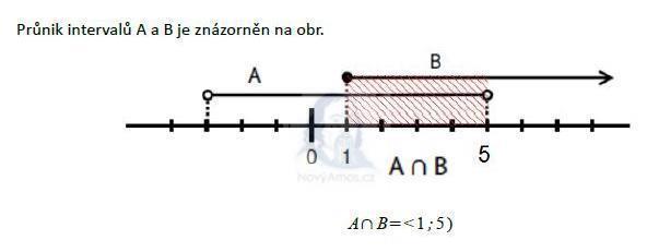 matematika-test-2014-podzim-reseni-priklad-1