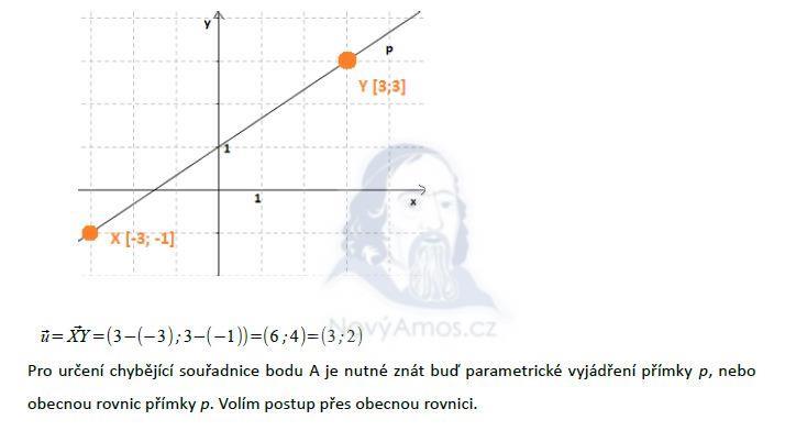 matematika-test-2015-ilustracni-reseni-priklad-10