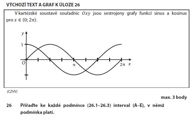 matematika-test-2015-ilustracni-zadani-priklad-26a