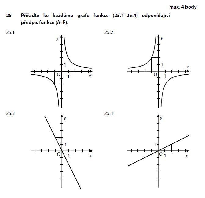 matematika-test-2016-jaro-zadani-priklad-25a