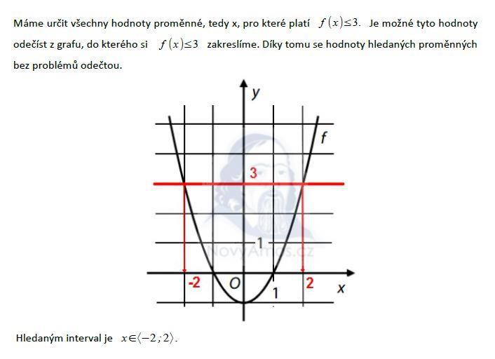 novy-amos-matematika-test-2015-podzim-reseni-priklad-11