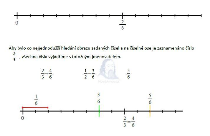 matematika-test-2010-ilustracni-maturitni-generalka-reseni-priklad-1