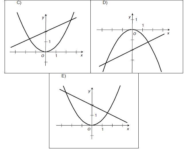 matematika-test-2010-ilustracni-maturitni-generalka-zadani-priklad-18b