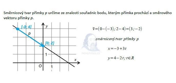 matematika-test-2011-ilustracni-reseni-priklad-7b
