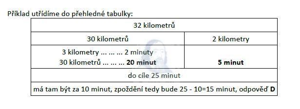 matematika-test-2011-jaro-reseni-priklad-22