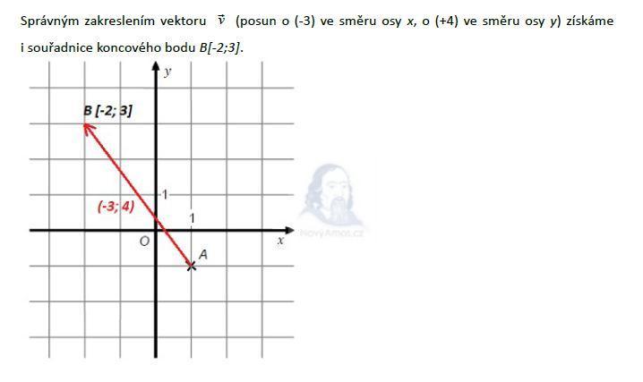 matematika-test-2011-jaro-reseni-priklad-7