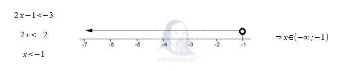 matematika-test-2011-jaro-reseni-priklad-9