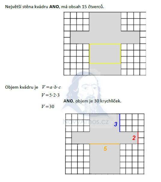 matematika-test-2011-podzim-reseni-priklad-16b,c