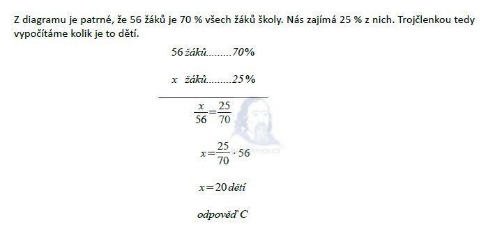 matematika-test-2011-podzim-reseni-priklad-24