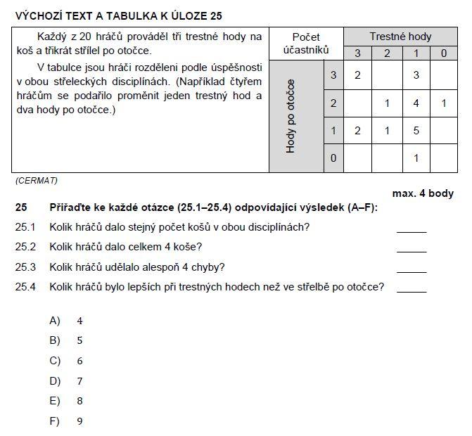 matematika-test-2011-podzim-zadani-priklad-25