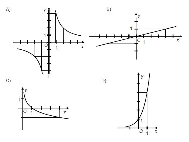 matematika-test-2012-podzim-zadani-priklad-25b