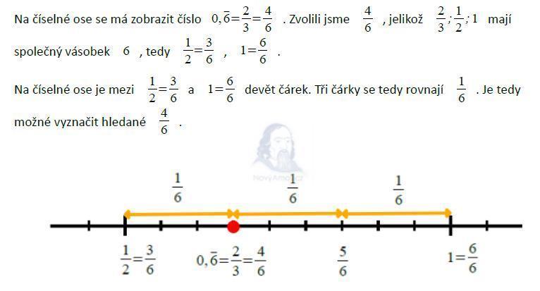 matematika-test-2013-ilustracni-reseni-priklad-1