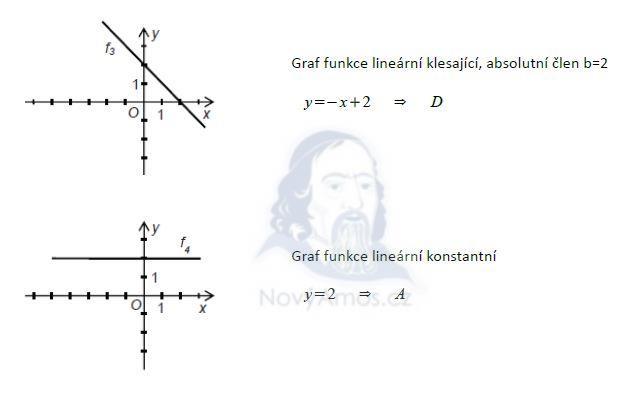 matematika-test-2013-jaro-reseni-priklad-25b
