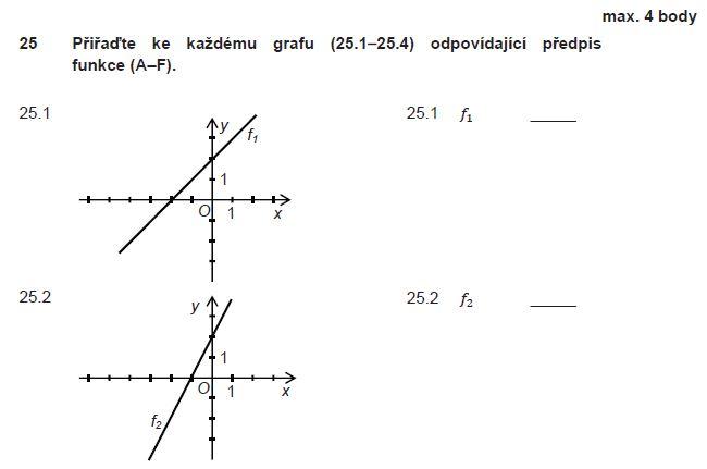 matematika-test-2013-jaro-zadani-priklad-25a