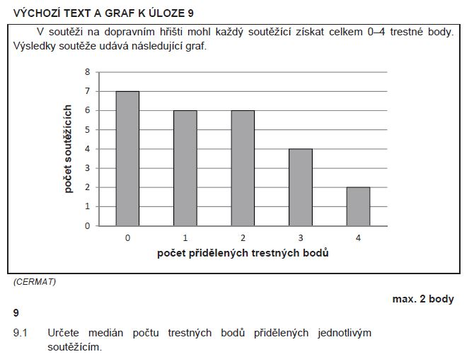 matematika-test-2013-jaro-zadani-priklad-9