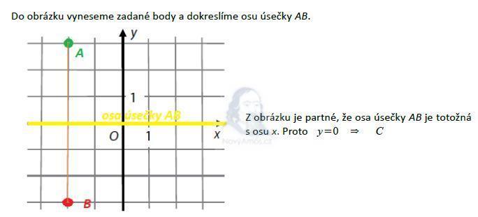 matematika-test-2013-podzim-reseni-priklad-21