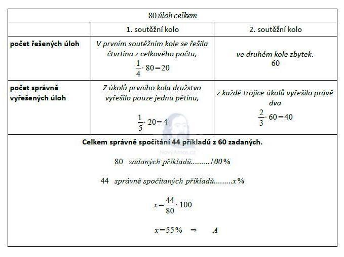 matematika-test-2014-jaro-reseni-priklad-20