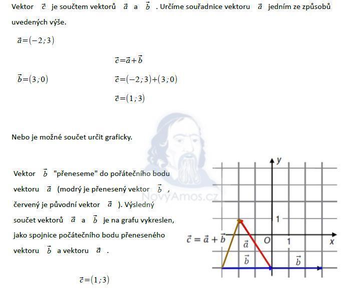 matematika-test-2014-podzim-reseni-priklad-9b
