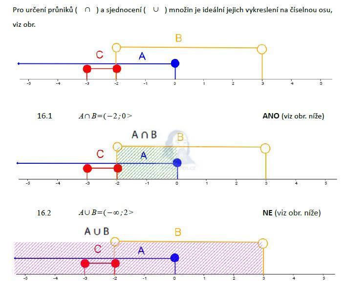 matematika-test-2015-ilustracni-reseni-priklad-16a