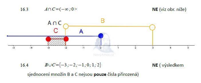 matematika-test-2015-ilustracni-reseni-priklad-16b