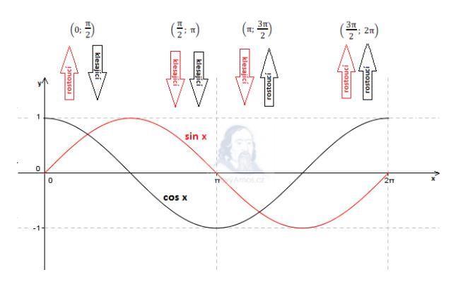 matematika-test-2015-ilustracni-reseni-priklad-26