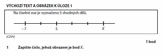 matematika-test-2015-jaro-zadani-priklad-1