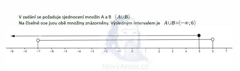 matematika-test-2016-jaro-reseni-priklad-1