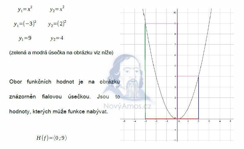novy-amos-matematika-test-2016-podzim-reseni-priklad-6b